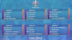Jadwal Piala Eropa 2020 Di Tahun 2021